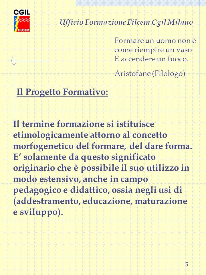 5 Ufficio Formazione Filcem Cgil Milano Il Progetto Formativo: Il termine formazione si istituisce etimologicamente attorno al concetto morfogenetico