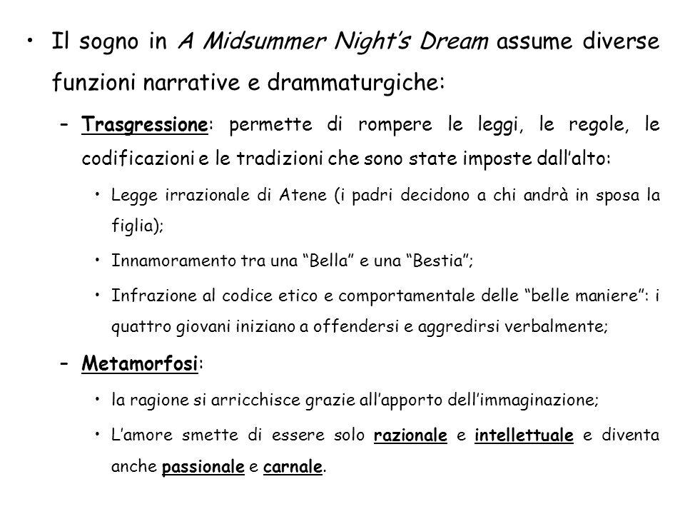 Il sogno in A Midsummer Nights Dream assume diverse funzioni narrative e drammaturgiche: –Trasgressione: permette di rompere le leggi, le regole, le c