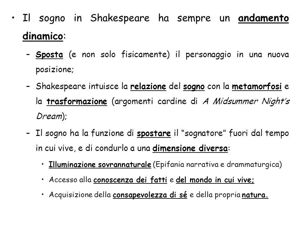Il sogno in Shakespeare ha sempre un andamento dinamico: –Sposta (e non solo fisicamente) il personaggio in una nuova posizione; –Shakespeare intuisce