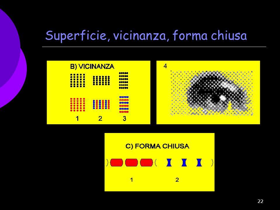 22 Superficie, vicinanza, forma chiusa