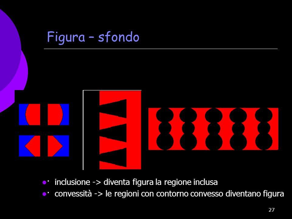 27 Figura – sfondo · inclusione -> diventa figura la regione inclusa · convessità -> le regioni con contorno convesso diventano figura