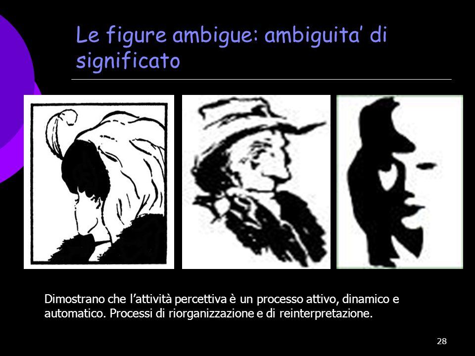 28 Le figure ambigue: ambiguita di significato Dimostrano che lattività percettiva è un processo attivo, dinamico e automatico. Processi di riorganizz