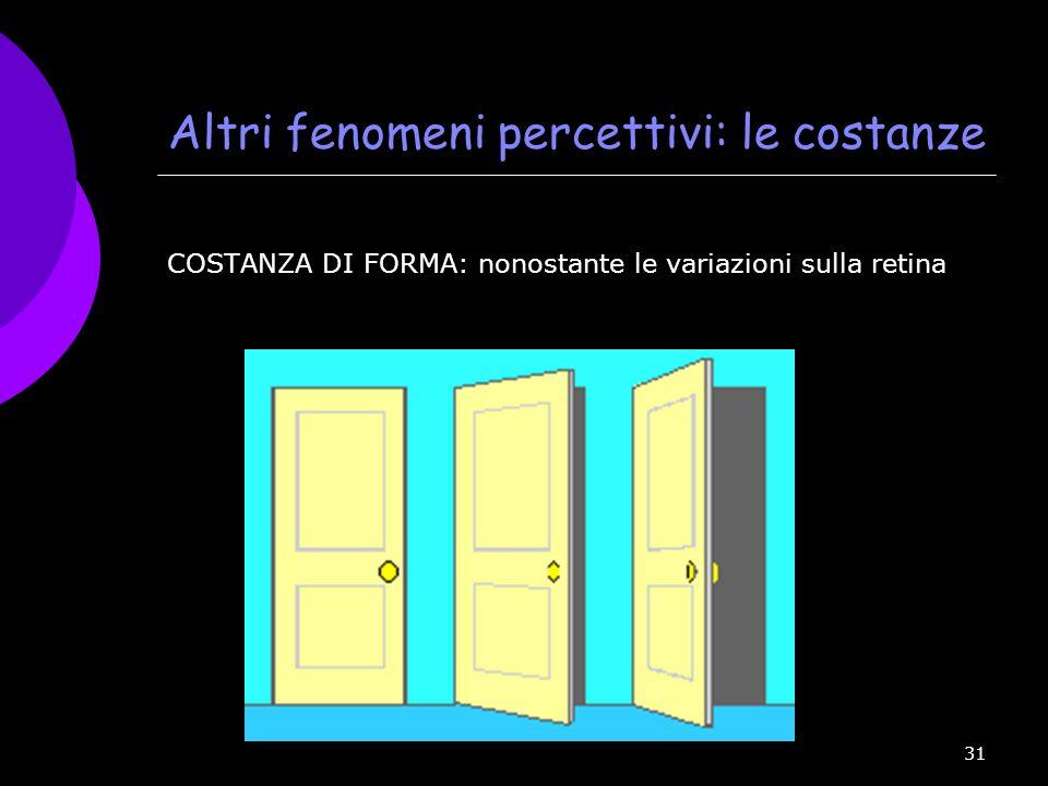 31 Altri fenomeni percettivi: le costanze COSTANZA DI FORMA: nonostante le variazioni sulla retina