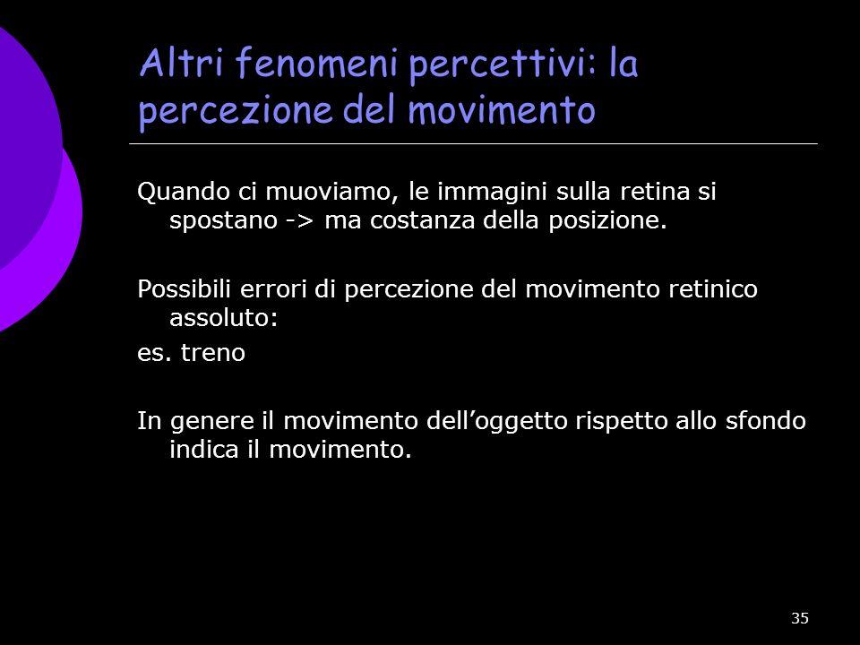 35 Altri fenomeni percettivi: la percezione del movimento Quando ci muoviamo, le immagini sulla retina si spostano -> ma costanza della posizione. Pos