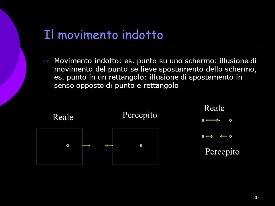 36 Il movimento indotto Movimento indotto: es. punto su uno schermo: illusione di movimento del punto se lieve spostamento dello schermo, es. punto in