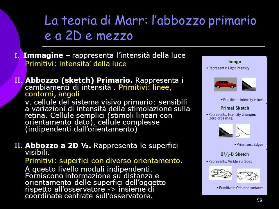 58 La teoria di Marr: labbozzo primario e a 2D e mezzo Immagine I. Immagine – rappresenta l intensit à della luce Primitivi: intensita della luce Abbo