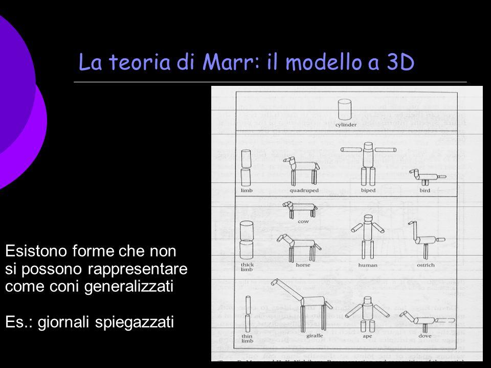 59 Esistono forme che non si possono rappresentare come coni generalizzati Es.: giornali spiegazzati La teoria di Marr: il modello a 3D