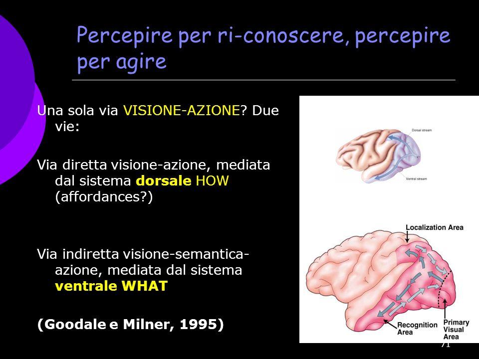 71 Percepire per ri-conoscere, percepire per agire Una sola via VISIONE-AZIONE? Due vie: Via diretta visione-azione, mediata dal sistema dorsale HOW (