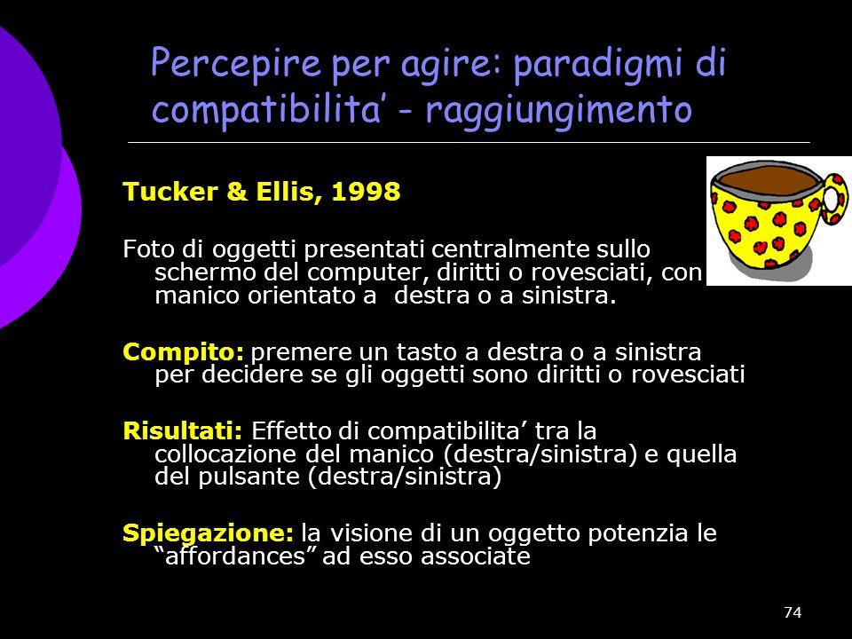 74 Percepire per agire: paradigmi di compatibilita - raggiungimento Tucker & Ellis, 1998 Foto di oggetti presentati centralmente sullo schermo del com