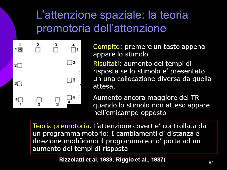 83 Rizzolatti et al. 1983, Riggio et al., 1987) Compito: premere un tasto appena appare lo stimolo Risultati: aumento dei tempi di risposta se lo stim