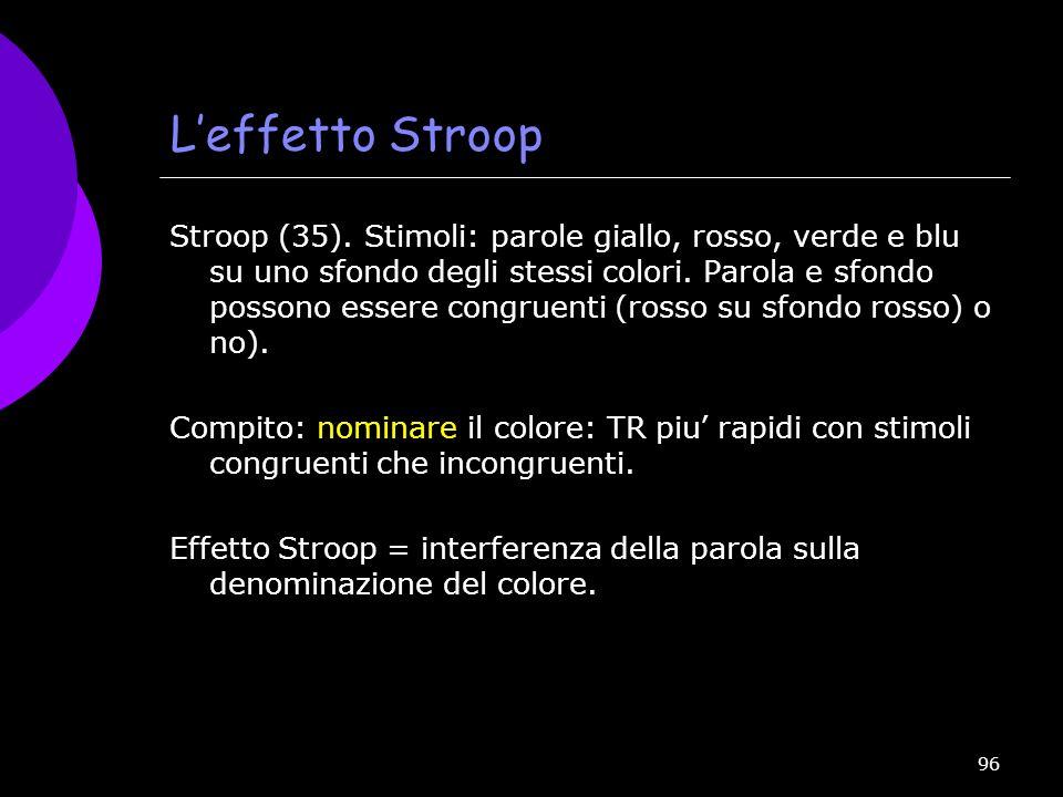 96 Leffetto Stroop Stroop (35). Stimoli: parole giallo, rosso, verde e blu su uno sfondo degli stessi colori. Parola e sfondo possono essere congruent
