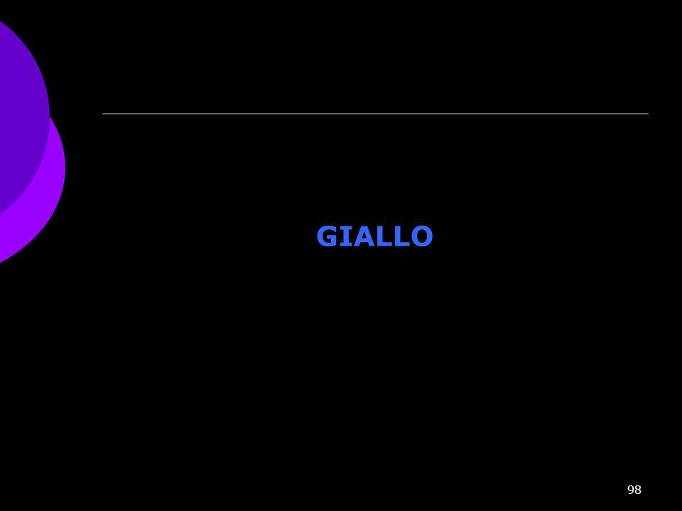 98 GIALLO