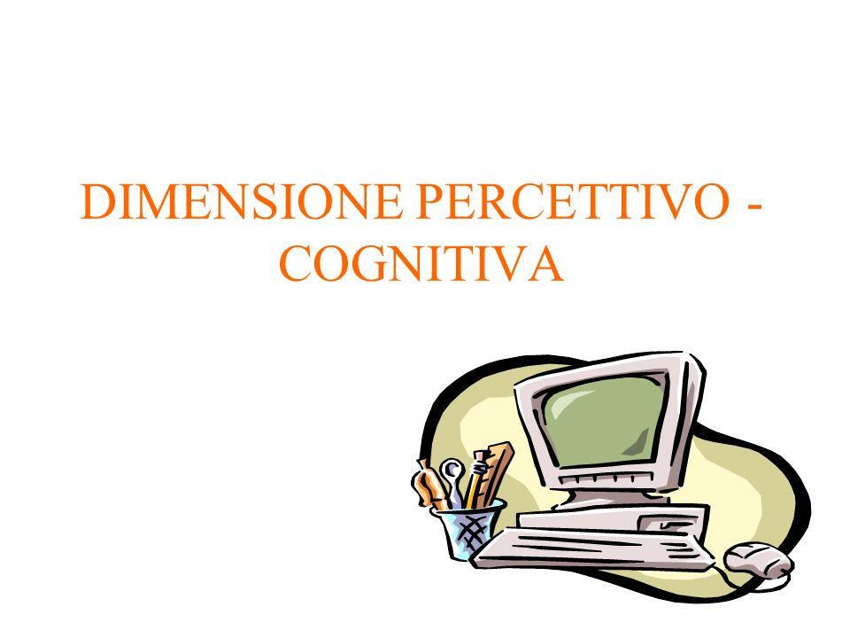 Registro sensoriale Memoria a breve termine Memoria a lungo termine Reiterazione Informazione perduta per decadimento o interferenza