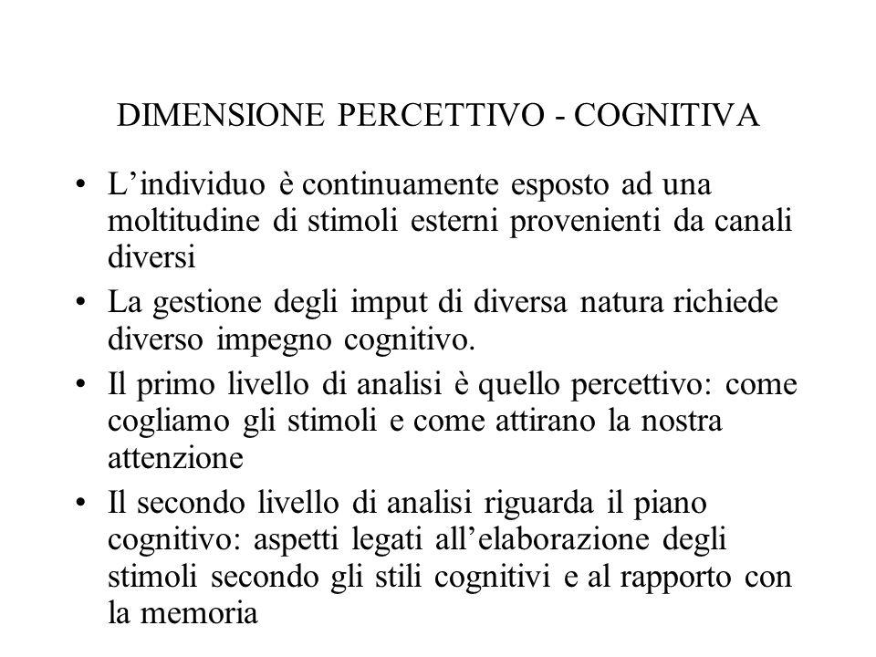 Lindividuo è continuamente esposto ad una moltitudine di stimoli esterni provenienti da canali diversi La gestione degli imput di diversa natura richiede diverso impegno cognitivo.