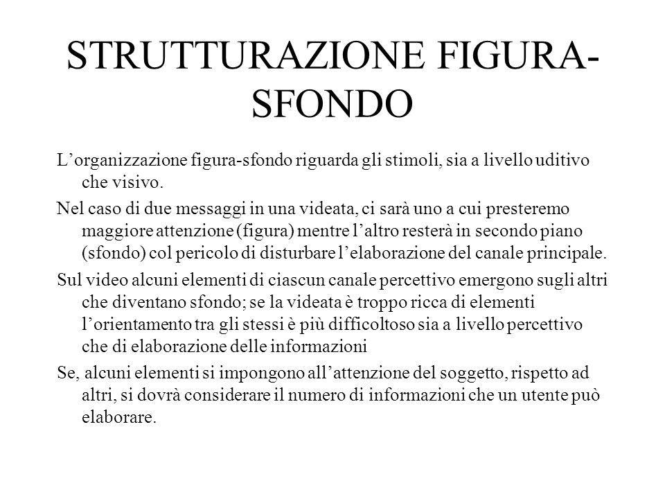STRUTTURAZIONE FIGURA- SFONDO Lorganizzazione figura-sfondo riguarda gli stimoli, sia a livello uditivo che visivo.