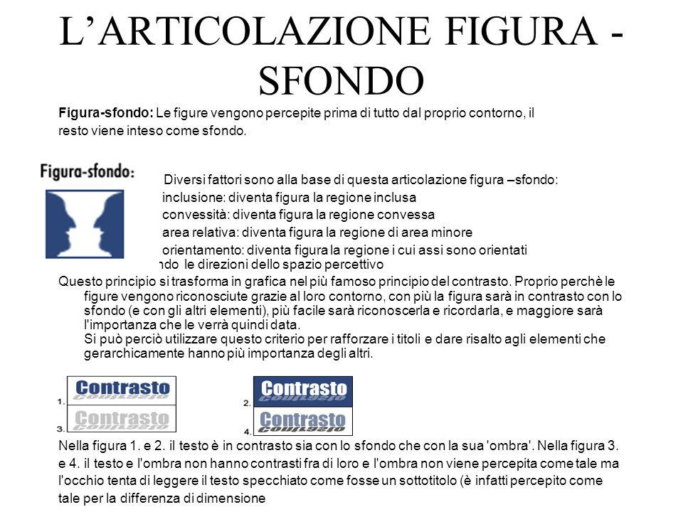 LARTICOLAZIONE FIGURA - SFONDO Figura-sfondo: Le figure vengono percepite prima di tutto dal proprio contorno, il resto viene inteso come sfondo.