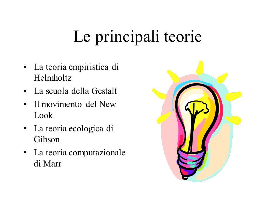 Le principali teorie La teoria empiristica di Helmholtz La scuola della Gestalt Il movimento del New Look La teoria ecologica di Gibson La teoria computazionale di Marr