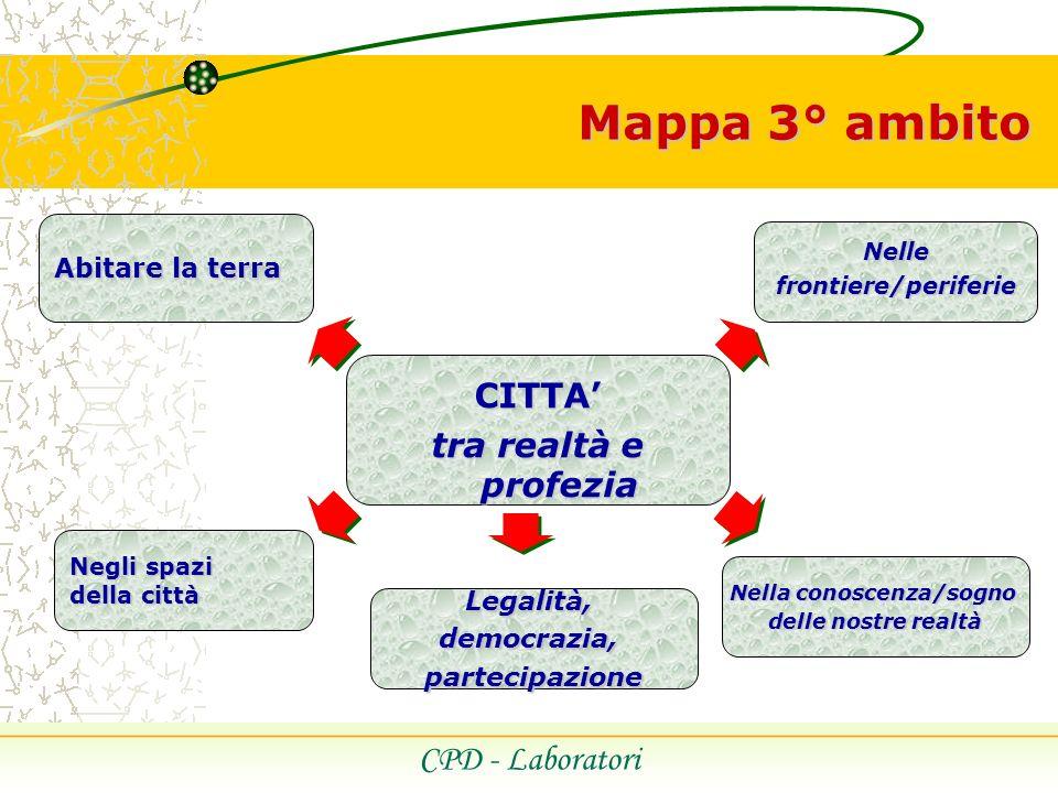 Mappa 3° ambito CITTA tra realtà e profezia CPD - Laboratori Abitare la terra Nellefrontiere/periferie Negli spazi della città Legalità,democrazia,partecipazione Nella conoscenza/sogno delle nostre realtà