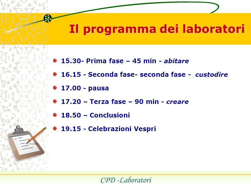 Il programma dei laboratori CPD -Laboratori 15.30- Prima fase – 45 min - abitare 16.15 - Seconda fase- seconda fase - custodire 17.00 - pausa 17.20 – Terza fase – 90 min - creare 18.50 – Conclusioni 19.15 - Celebrazioni Vespri