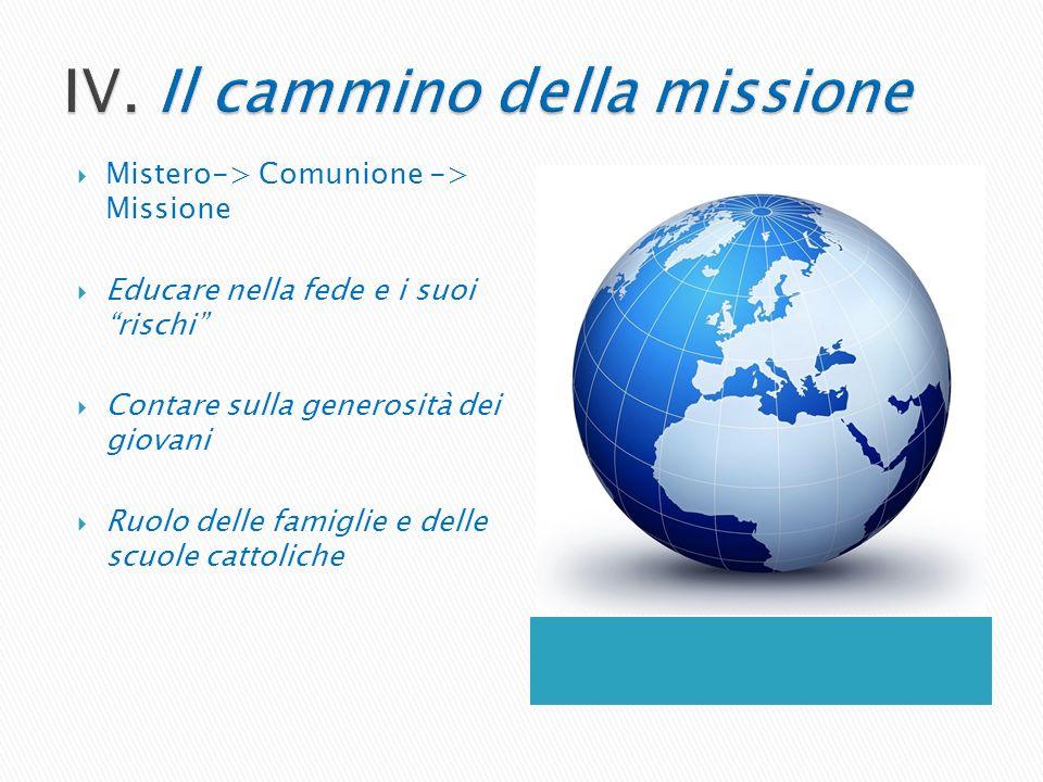 Mistero-> Comunione -> Missione Educare nella fede e i suoi rischi Contare sulla generosità dei giovani Ruolo delle famiglie e delle scuole cattoliche