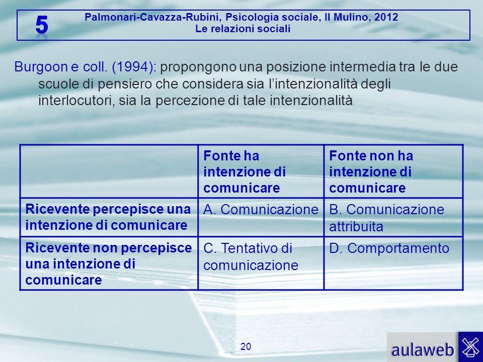 Palmonari-Cavazza-Rubini, Psicologia sociale, Il Mulino, 2012 Le relazioni sociali Burgoon e coll. (1994): propongono una posizione intermedia tra le