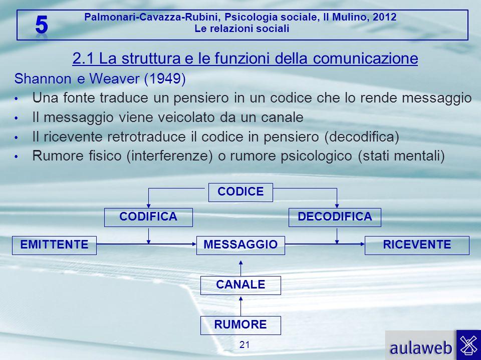 Palmonari-Cavazza-Rubini, Psicologia sociale, Il Mulino, 2012 Le relazioni sociali 2.1 La struttura e le funzioni della comunicazione Shannon e Weaver