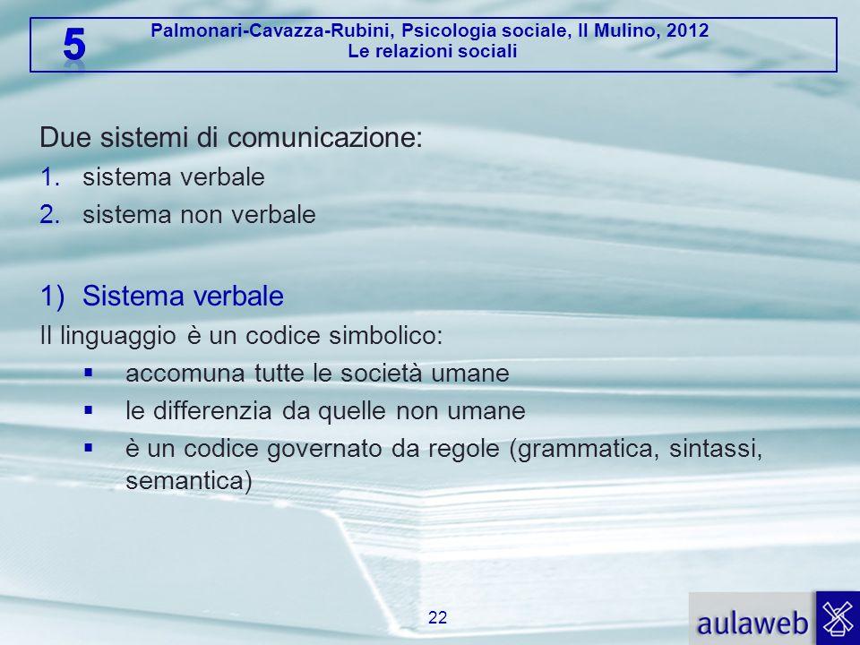 Palmonari-Cavazza-Rubini, Psicologia sociale, Il Mulino, 2012 Le relazioni sociali Due sistemi di comunicazione: 1.sistema verbale 2.sistema non verba