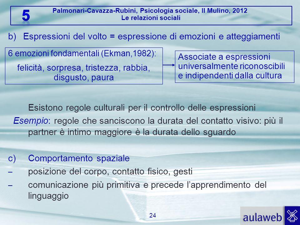 Palmonari-Cavazza-Rubini, Psicologia sociale, Il Mulino, 2012 Le relazioni sociali Esistono regole culturali per il controllo delle espressioni Esempi
