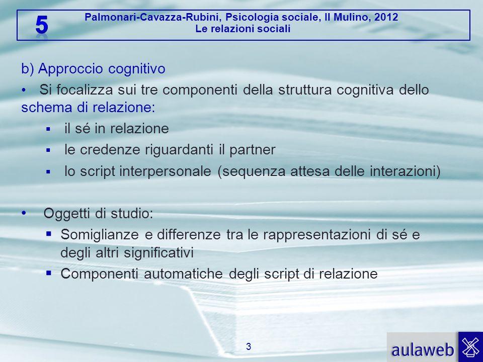 Palmonari-Cavazza-Rubini, Psicologia sociale, Il Mulino, 2012 Le relazioni sociali b) Approccio cognitivo Si focalizza sui tre componenti della strutt