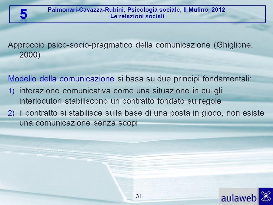 Palmonari-Cavazza-Rubini, Psicologia sociale, Il Mulino, 2012 Le relazioni sociali Approccio psico-socio-pragmatico della comunicazione (Ghiglione, 20