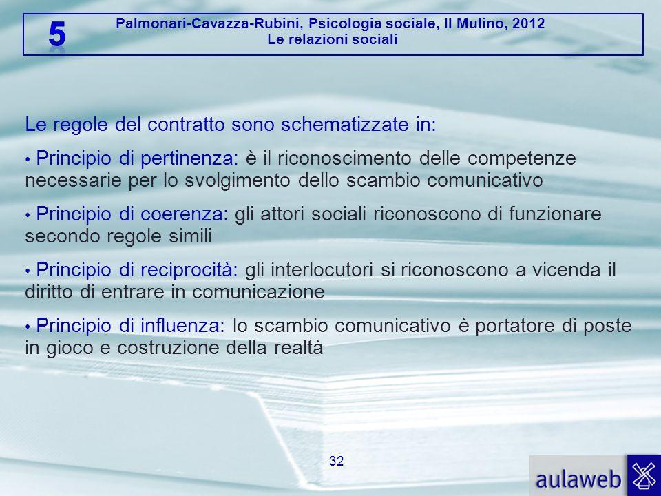 Palmonari-Cavazza-Rubini, Psicologia sociale, Il Mulino, 2012 Le relazioni sociali 32 Le regole del contratto sono schematizzate in: Principio di pert