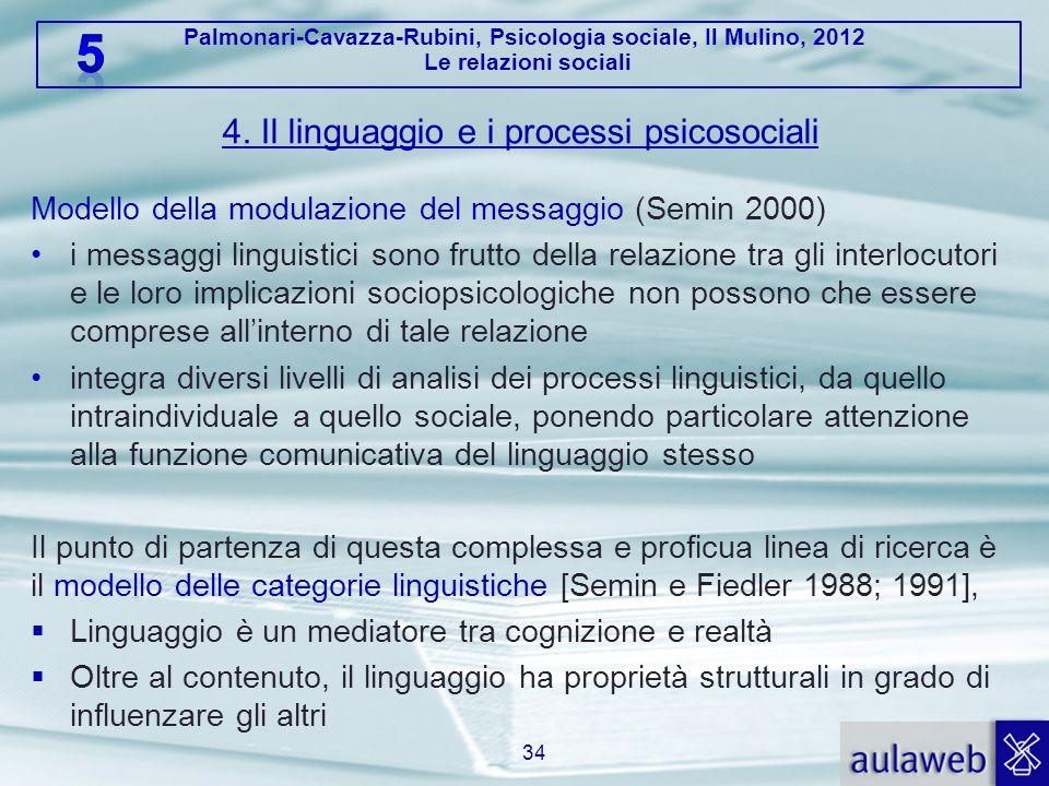 Palmonari-Cavazza-Rubini, Psicologia sociale, Il Mulino, 2012 Le relazioni sociali 4. Il linguaggio e i processi psicosociali Modello della modulazion