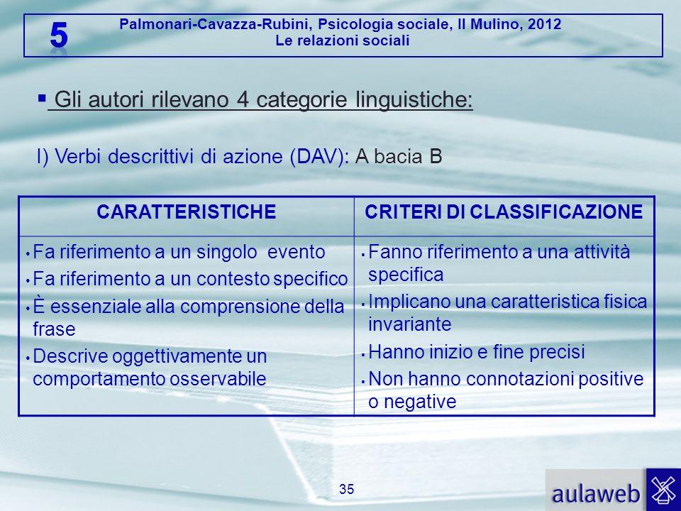 Palmonari-Cavazza-Rubini, Psicologia sociale, Il Mulino, 2012 Le relazioni sociali 35 CARATTERISTICHECRITERI DI CLASSIFICAZIONE Fa riferimento a un si