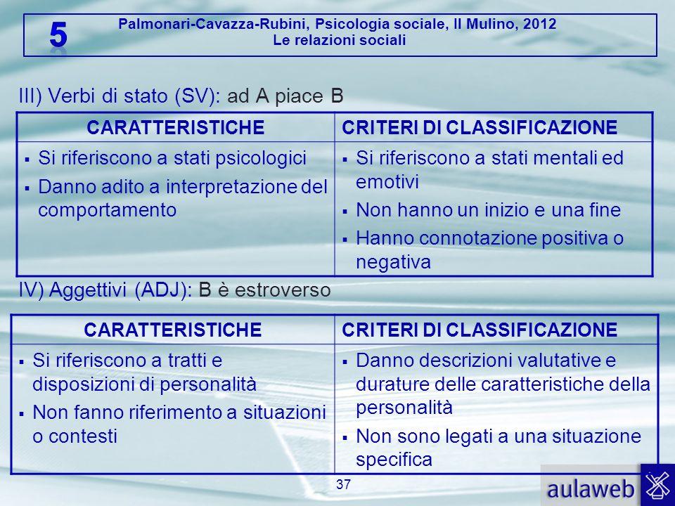 Palmonari-Cavazza-Rubini, Psicologia sociale, Il Mulino, 2012 Le relazioni sociali III) Verbi di stato (SV): ad A piace B 37 CARATTERISTICHECRITERI DI