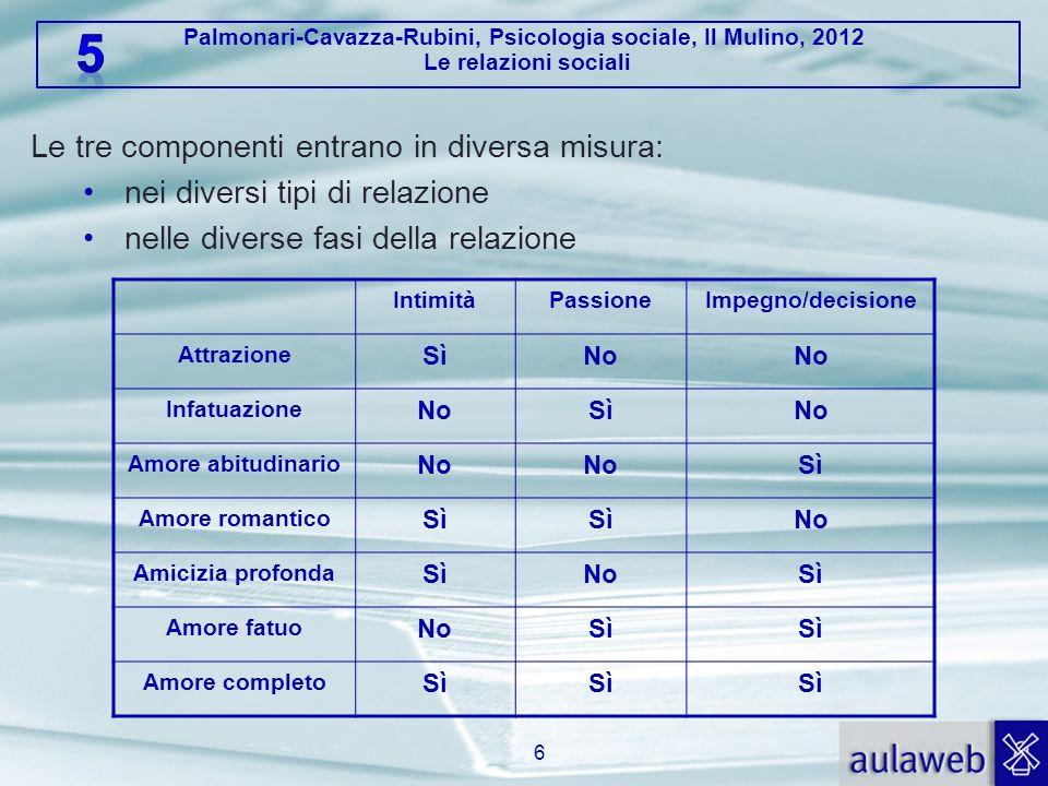 Palmonari-Cavazza-Rubini, Psicologia sociale, Il Mulino, 2012 Le relazioni sociali Le tre componenti entrano in diversa misura: nei diversi tipi di re
