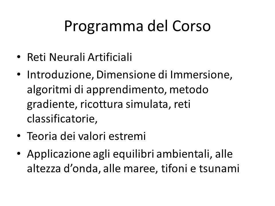 Programma del Corso Reti Neurali Artificiali Introduzione, Dimensione di Immersione, algoritmi di apprendimento, metodo gradiente, ricottura simulata,