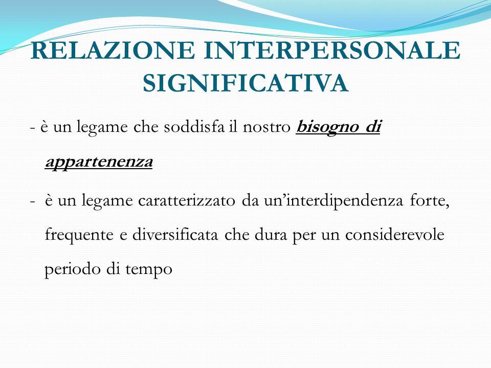 RELAZIONE INTERPERSONALE SIGNIFICATIVA - è un legame che soddisfa il nostro bisogno di appartenenza - è un legame caratterizzato da uninterdipendenza forte, frequente e diversificata che dura per un considerevole periodo di tempo