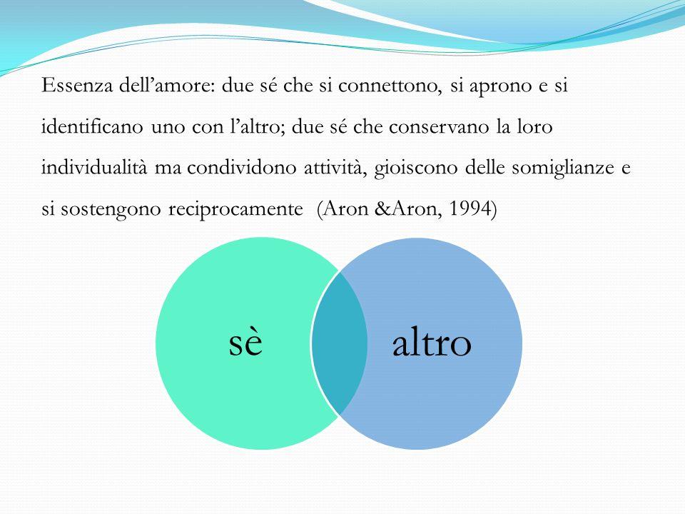 Essenza dellamore: due sé che si connettono, si aprono e si identificano uno con laltro; due sé che conservano la loro individualità ma condividono attività, gioiscono delle somiglianze e si sostengono reciprocamente (Aron &Aron, 1994) sèaltro