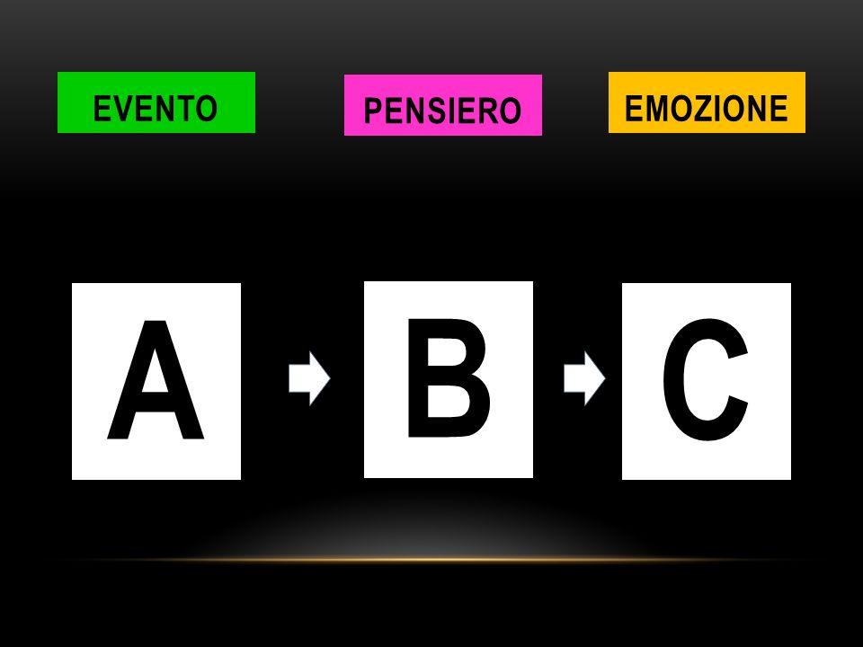 EVENTO PENSIERO EMOZIONE A B C