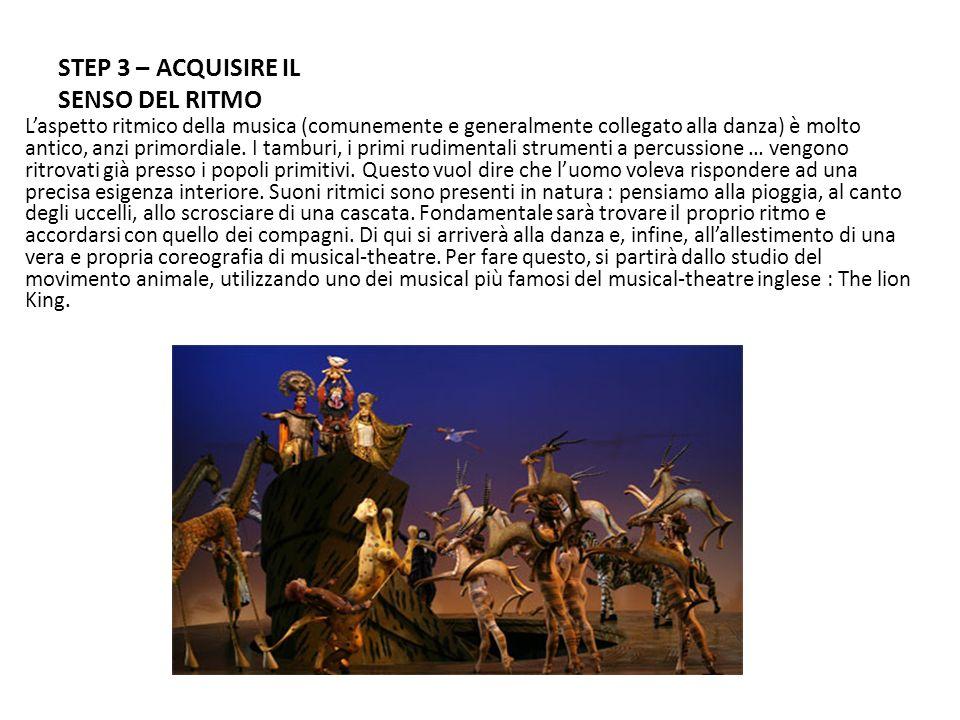 STEP 4 – DISINIBIRSI, ESSERE A PROPRIO AGIO COL CORPO Come disinibirsi su un palco teatrale.