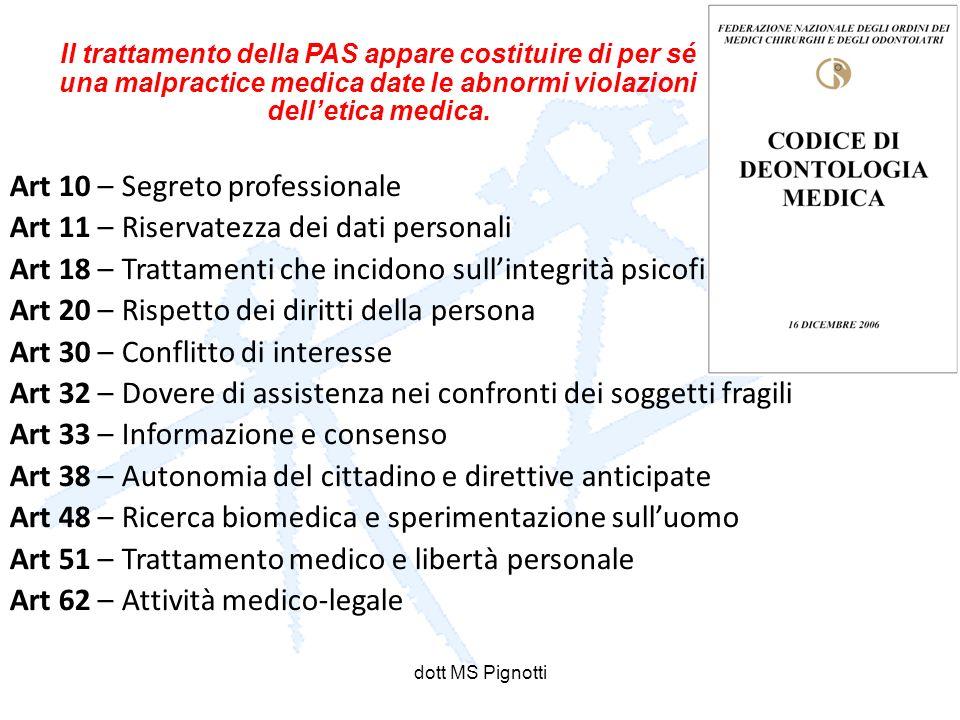 dott MS Pignotti Art 10 – Segreto professionale Art 11 – Riservatezza dei dati personali Art 18 – Trattamenti che incidono sullintegrità psicofisica A