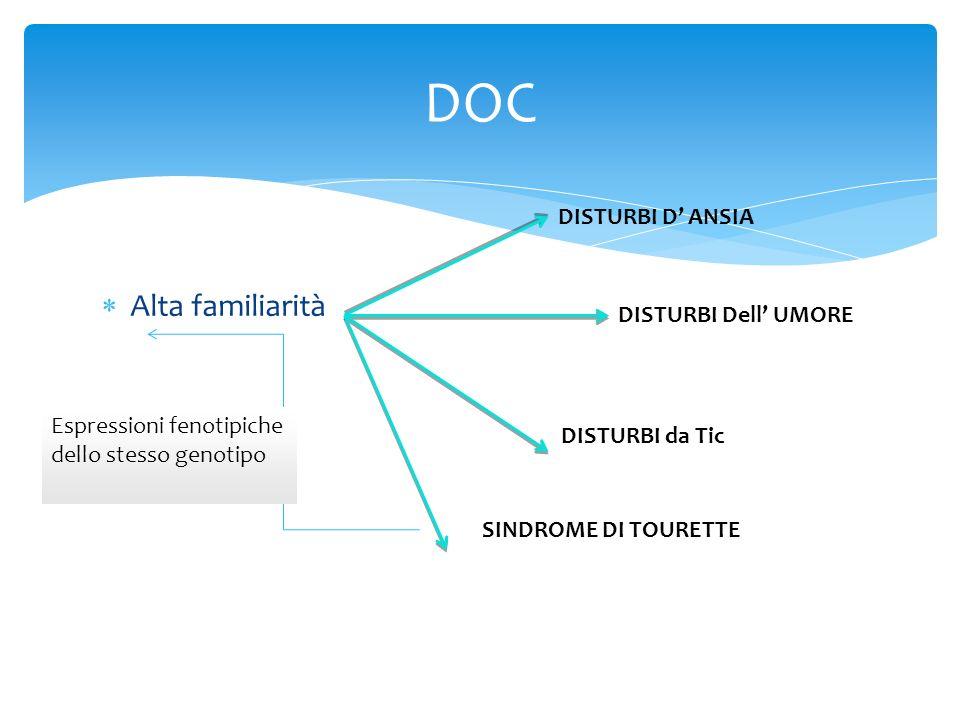 GENITORI CONFLITTUALI FORTEMENTE GUIDATI DA VALORI RIGIDI E DICOTOMICI (GIUSTIZIA, INGIUSTIZIA, BENE, MALE, CATTIVERIA BONTA) UN GENITORE PULSIONALE (solitamente il Pd) e LA FIGURA DI ATTACCAMENTO ASTINENTE FAMIGLIE ALLARGATE ISTIGATORIE, SOLITAMENTE VERSO IL PULSIONALE BAMBINO INIBITO IN TUTTI I COMPORTAMENTI PULSIONALI DIAGNOSI ERMENEUTICA
