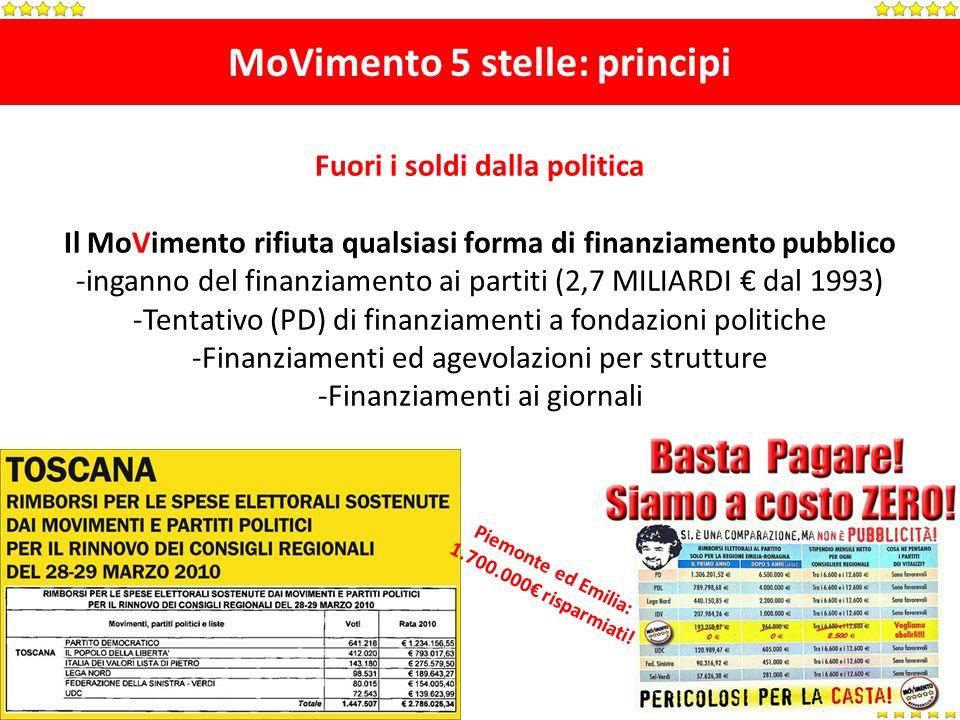 MoVimento 5 stelle: principi Fuori i soldi dalla politica Il MoVimento rifiuta qualsiasi forma di finanziamento pubblico -inganno del finanziamento ai partiti (2,7 MILIARDI dal 1993) -Tentativo (PD) di finanziamenti a fondazioni politiche -Finanziamenti ed agevolazioni per strutture -Finanziamenti ai giornali Piemonte ed Emilia: 1.700.000 risparmiati!
