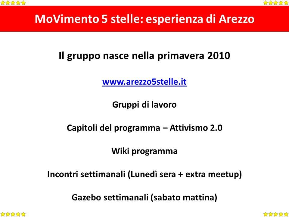 MoVimento 5 stelle: esperienza di Arezzo Il gruppo nasce nella primavera 2010 www.arezzo5stelle.it Gruppi di lavoro Capitoli del programma – Attivismo 2.0 Wiki programma Incontri settimanali (Lunedì sera + extra meetup) Gazebo settimanali (sabato mattina)
