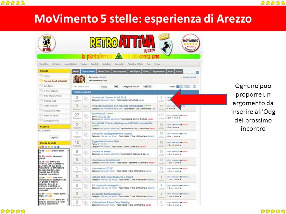 MoVimento 5 stelle: esperienza di Arezzo Ognuno può proporre un argomento da inserire allOdg del prossimo incontro