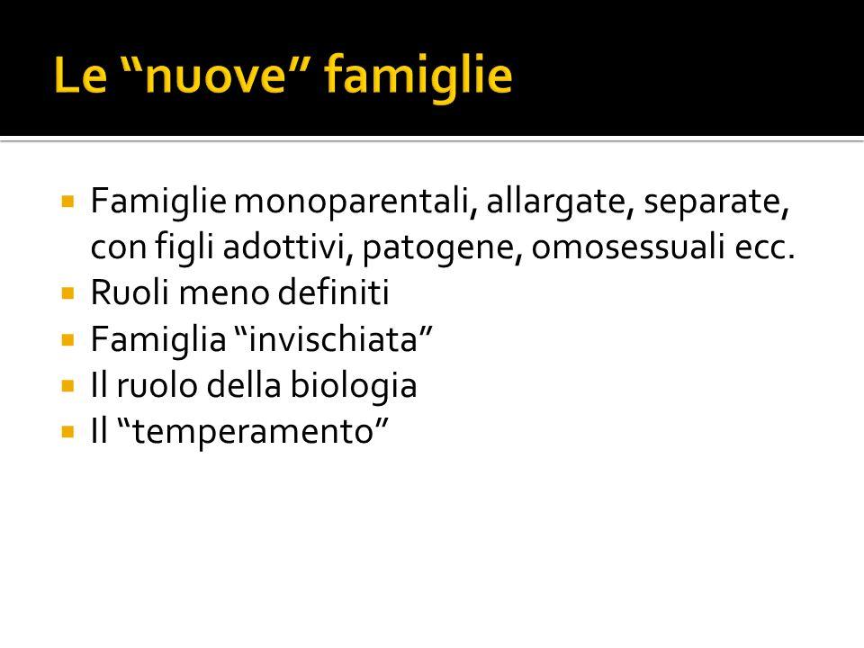 Famiglie monoparentali, allargate, separate, con figli adottivi, patogene, omosessuali ecc. Ruoli meno definiti Famiglia invischiata Il ruolo della bi