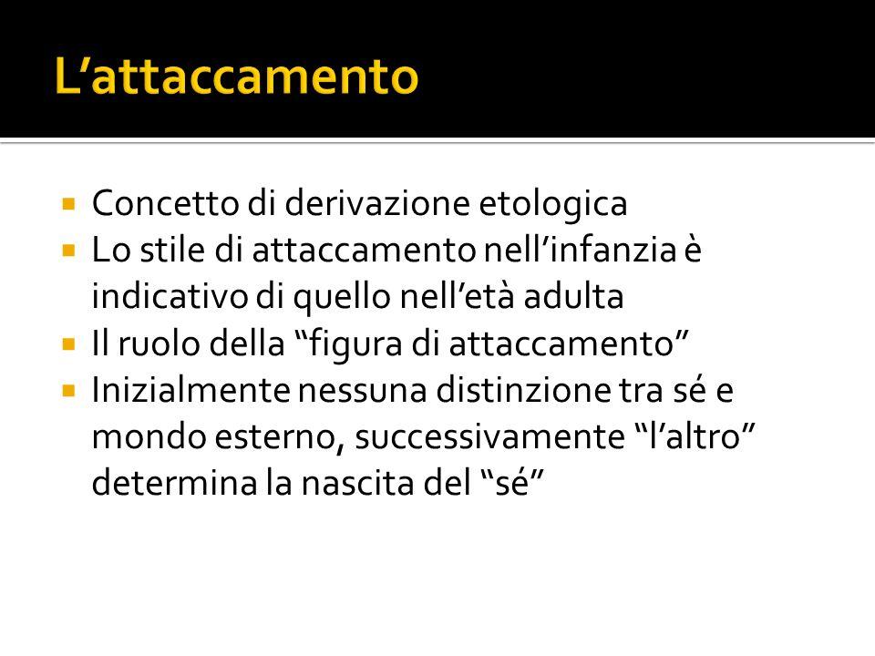 Concetto di derivazione etologica Lo stile di attaccamento nellinfanzia è indicativo di quello nelletà adulta Il ruolo della figura di attaccamento In