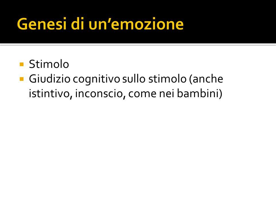 Stimolo Giudizio cognitivo sullo stimolo (anche istintivo, inconscio, come nei bambini)