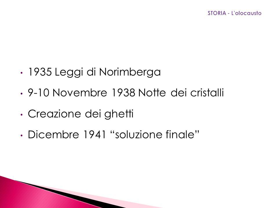 1935 Leggi di Norimberga 9-10 Novembre 1938 Notte dei cristalli Creazione dei ghetti Dicembre 1941 soluzione finale