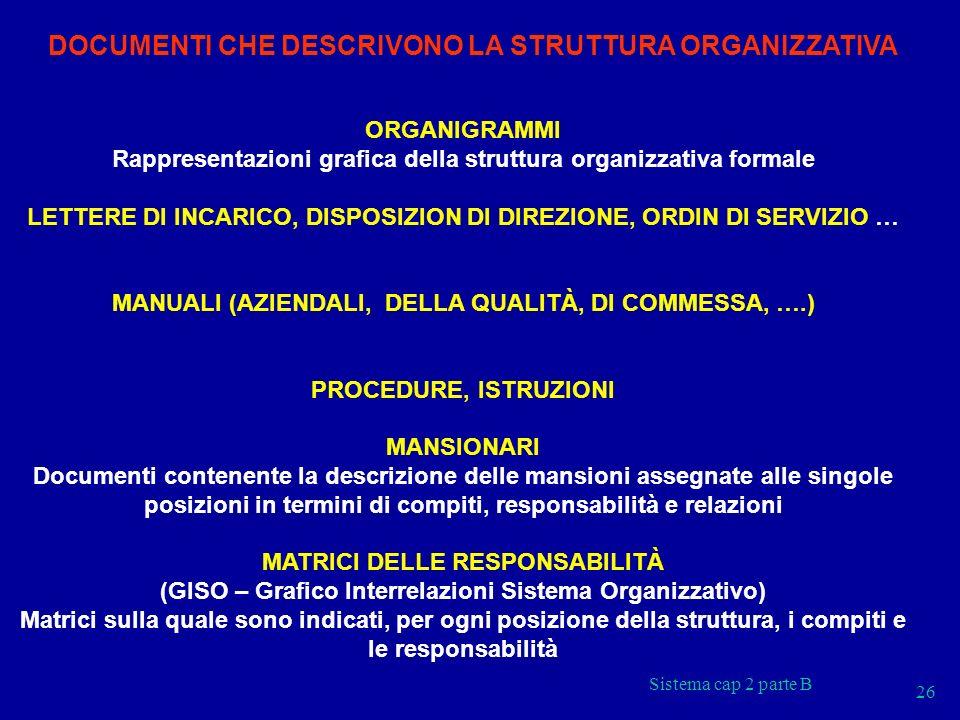 Sistema cap 2 parte B 26 DOCUMENTI CHE DESCRIVONO LA STRUTTURA ORGANIZZATIVA ORGANIGRAMMI Rappresentazioni grafica della struttura organizzativa forma